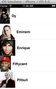 Artist List